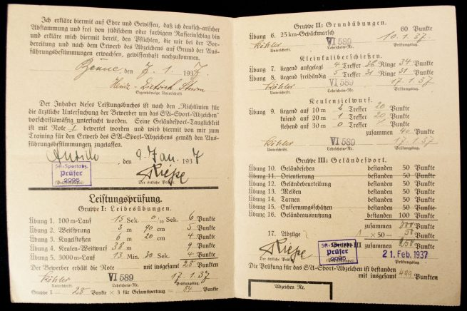 SS-Rottenführer Sturm group (with 3 SS photo's)